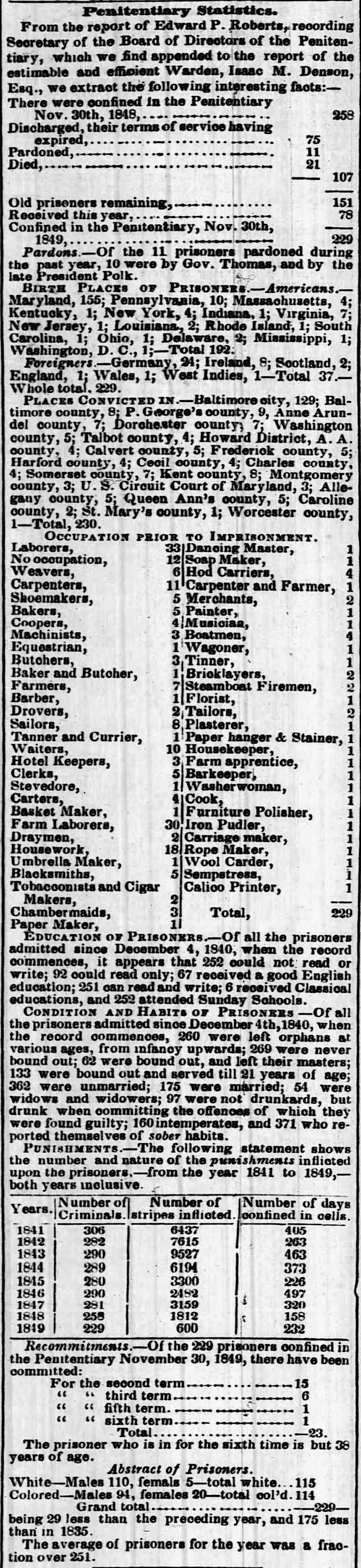 Baltimore Sun - January 7th, 1850