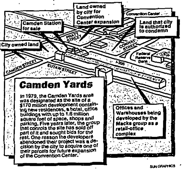 1979 Camden Yards plan