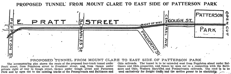 proposed tunnel (1909)