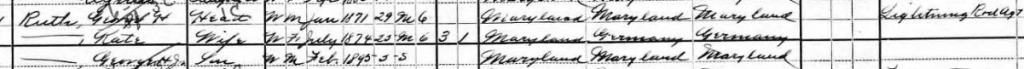 Ruth family in the 1900 U.S. Census