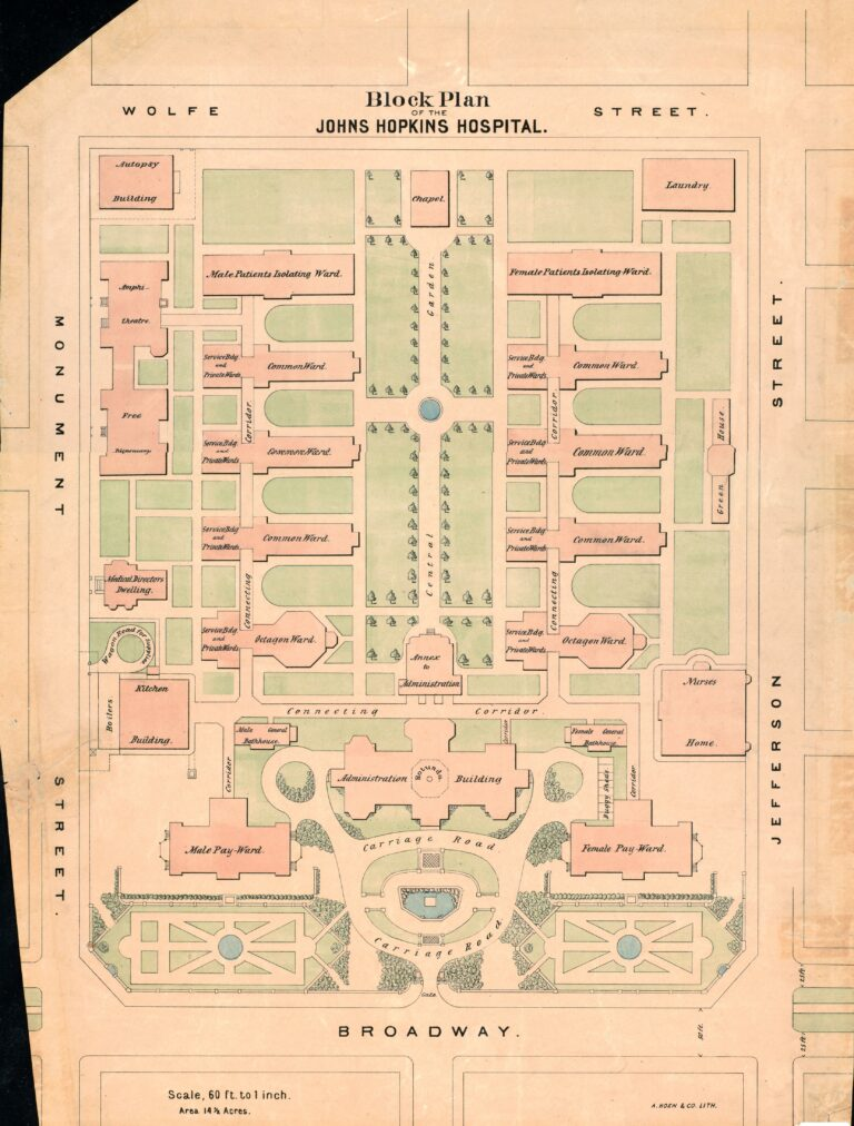 1877 map of Johns Hopkins Hospital